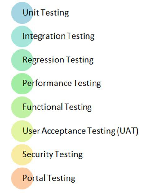 SAP ABAP 2 Years Experience Sample Resume